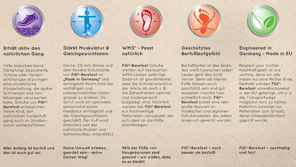 Warum-Barfussschuhe_01032016